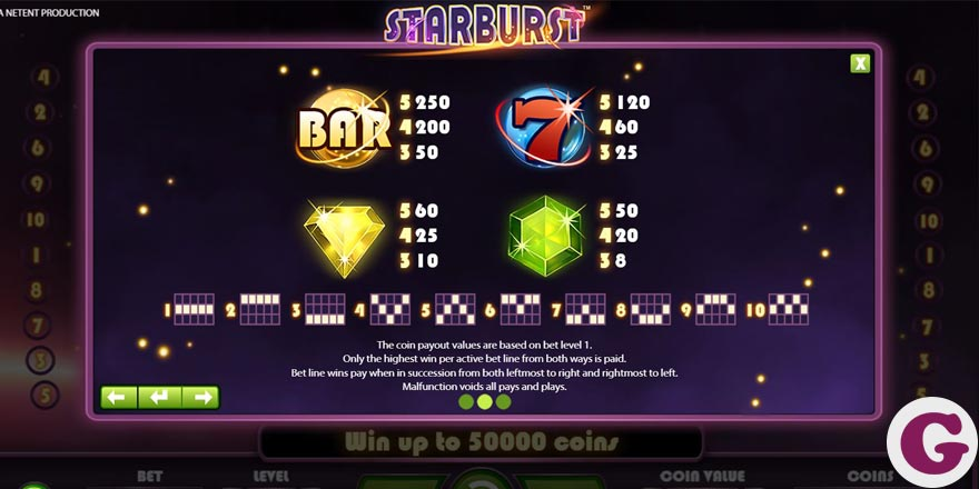 starburst-paytable